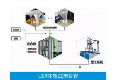 利勇安液态硅胶LSR注塑成型