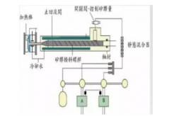 液态硅胶产品注塑成型技术工艺详解